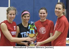 Recreational Team Winners