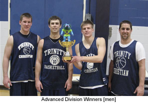 Advanced Winners