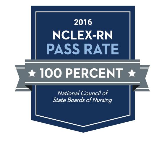NCLEX 2016 100% Pass Rate